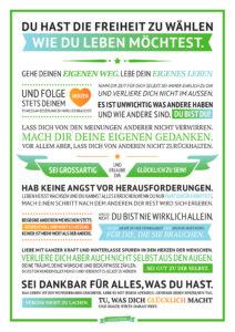 Glücksdetektiv-Manifest